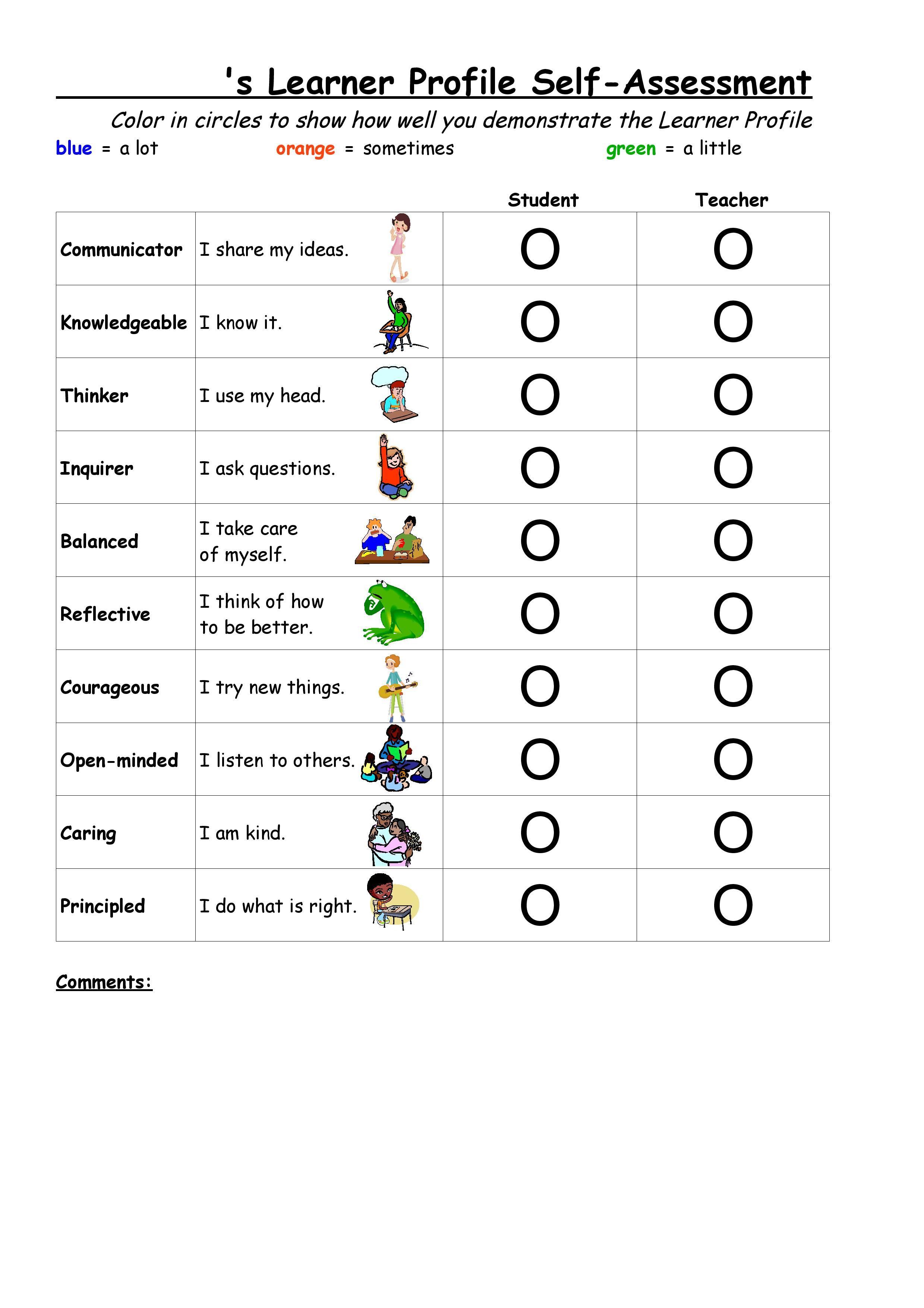 ati critical thinking assessment profile